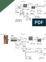Flow Diagram Sugar Plant-1