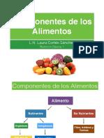 Componentes_de_los_Alimentos_PDF.pdf