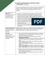 factsheet action plan term 3 2015