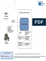 PMI - Diagrama De Flujo - Tiempo
