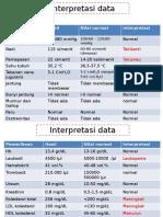 Interpretasi Data