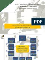INTERFIS. DB06. INVESTIGACIÓN. 10 fases de la metodología de la investigación