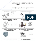Aportes Culturales de Los Españoles Al Perú