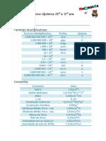 Formulário Resumo
