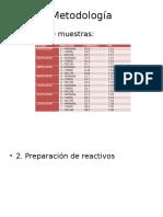 Metodologia Prueba de Jarras