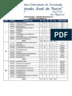 Plan de Estudio 78-Informática