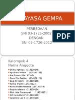 Perbedaan SNI Gempa 2002 Dan 2012