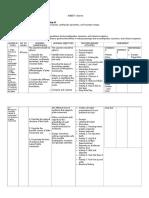 Science 10 Curriculum map