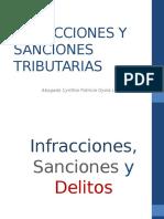Infracciones y Sanciones Diapositivas 2015 FINAL Provincia (1) - Copia