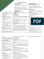 Manual Destrezas 2012