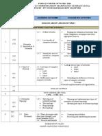 RPT ICT F2 2016.doc