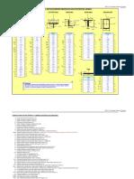 AISC 14.1 Properties Viewer