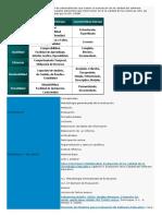 Reconocer Algunas de Las Propuestas Más Sobresalientes Que Tratan La Evaluación de La Calidad Del Software Educativo