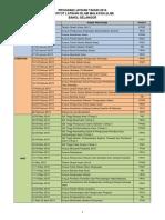 Program ILIM 2015
