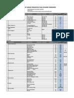 Checksheet Sertifikasi SNI Power Thresher