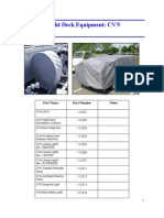 Corrosion Protective Covers for U.S. Navy Flight Deck Equipment