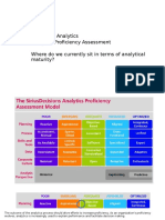 siriusdecisions analytics proficiency assessment model