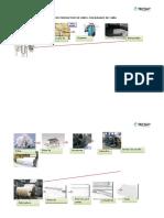 Diagrama de Papel