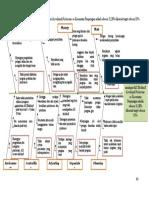 Fishbone Pemberian ASI Eksklusif Pada Bayi Usia 0 - 5 Bulan 29 Hari