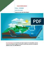 1.4 Ciclo Hidrologico