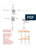 Diagrama de Flujo, Programado