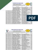 Classifica Definitiva Complessiva Trofeo Alcamo