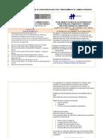 Cuadro Comparativo Del Manual de Conservacion Vial Peru y Mantenimiento de Caminos Honduras2