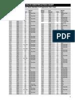 Engine Valve ID Chart