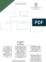 Manejo Nutricional de Los Pacientes Pediatricos en Diálisis Peritoneal