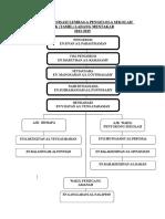 carta_organisasi_LPS_2013_15.doc