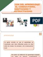Comparativa Del Aprendizaje Conctructivismo Conductismo Cognitivismo