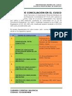 Centros de conciliación Cusco