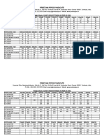Cast Iron Fittings Weight Chart