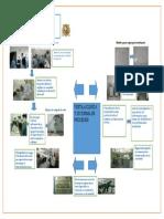 medidas de bioseguridad en clinica