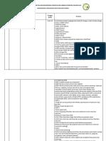 Daftar Penerbitan Izin Dan Rekomendasi Pengelolaan Limbah b3 Periode Januari 2016