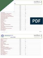 Trade List 2015 Mozu