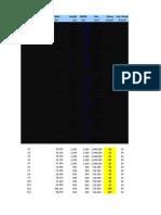 Column Sizes RC1