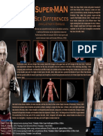 Sex Differences Poster