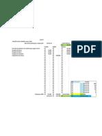 controles contábeis 2010-01