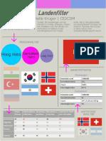 infographic cv blok 4