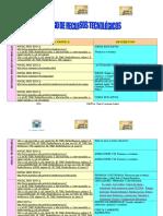 Catalogo Perueduca 2016