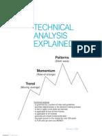 cfa - technical analysis explained