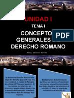 Derecho Romano Unidad i - II