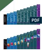 Philips 2016 TV Lineup