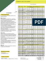 ISAE Licenciatura en Informática Con Enfasis en Auditoria en Sistemas