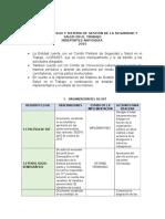 1080GESTINDELRIESGOYSISTEMADEGESTINDELASEGURIDADYSALUDENELTRABAJO (1).docx