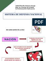 sistema de defenza Nacional