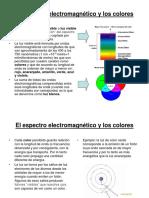 1° Medio El_espectro_electromagnético_y_los_colores_