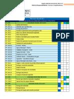 coordinación de recursos materiales, humanos y finacieros