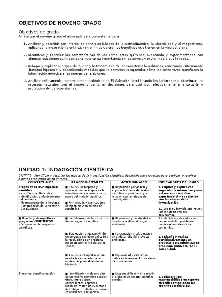 Programa de Estudio Noveno0 2009